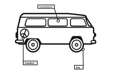 pin-bus